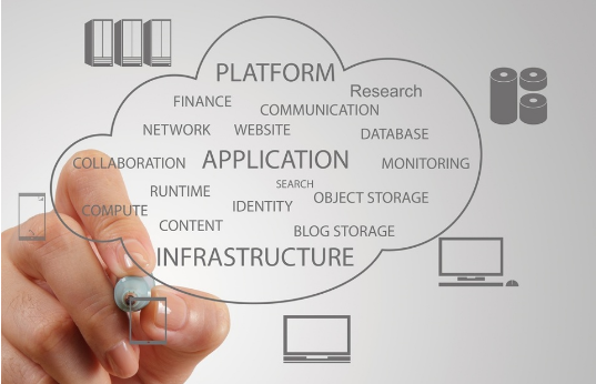 hand working with a cloud computing infrastructure collaboration communication